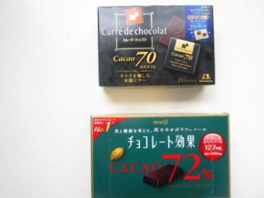 市販の低糖質チョコレート